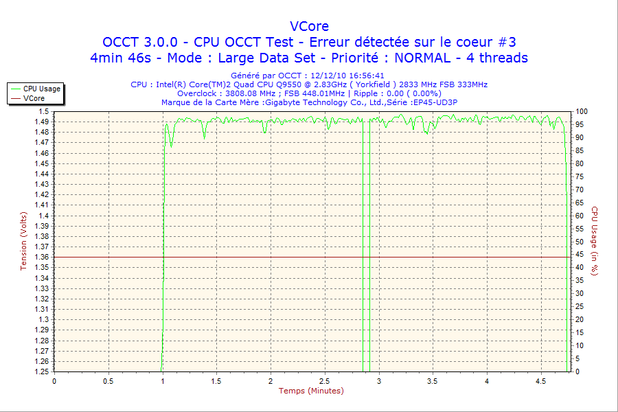 http://tony313.free.fr/FOFO/OCCT/2010-12-12/2010-12-12-16h56-VCore.png