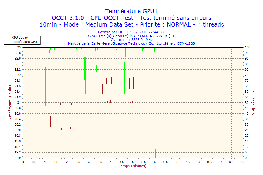http://tony313.free.fr/FOFO/OCCT/2010-12-22-i5650/2010-12-22-22h44-GPU1.png