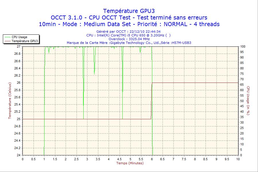 http://tony313.free.fr/FOFO/OCCT/2010-12-22-i5650/2010-12-22-22h44-GPU3.png